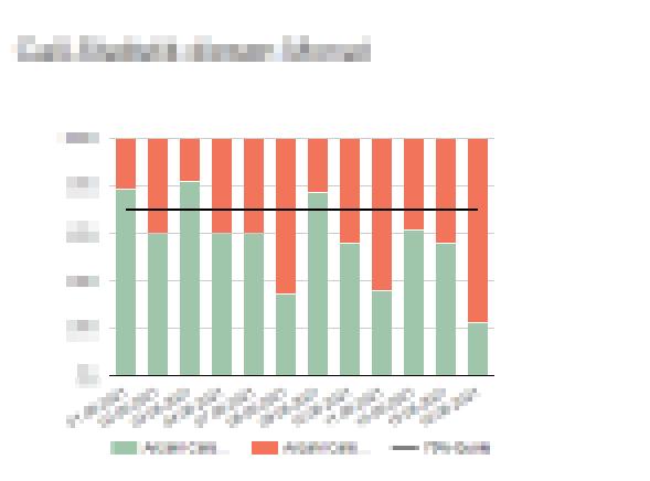 Visualisierung von Daten, Teil 2